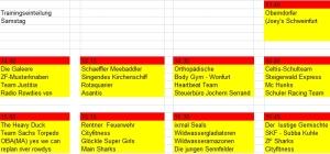 Trainingseinteilung für Samstag